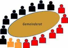 GR-Sitzung am 20.3.15