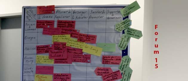 Infotafel beim Workshop Wandelwerkstatt